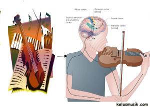 bermain musik dan otak